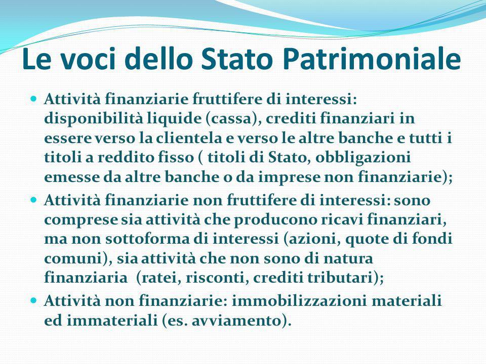Le voci dello Stato Patrimoniale Attività finanziarie fruttifere di interessi: disponibilità liquide (cassa), crediti finanziari in essere verso la cl