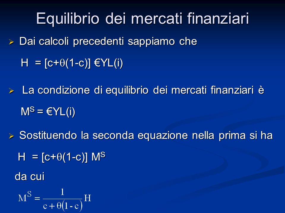 Equilibrio dei mercati finanziari Dai calcoli precedenti sappiamo che Dai calcoli precedenti sappiamo che H = [c+ (1-c)] YL(i) H = [c+ (1-c)] YL(i) La condizione di equilibrio dei mercati finanziari è La condizione di equilibrio dei mercati finanziari è M S = YL(i) M S = YL(i) Sostituendo la seconda equazione nella prima si ha Sostituendo la seconda equazione nella prima si ha H = [c+ (1-c)] M S H = [c+ (1-c)] M S da cui da cui