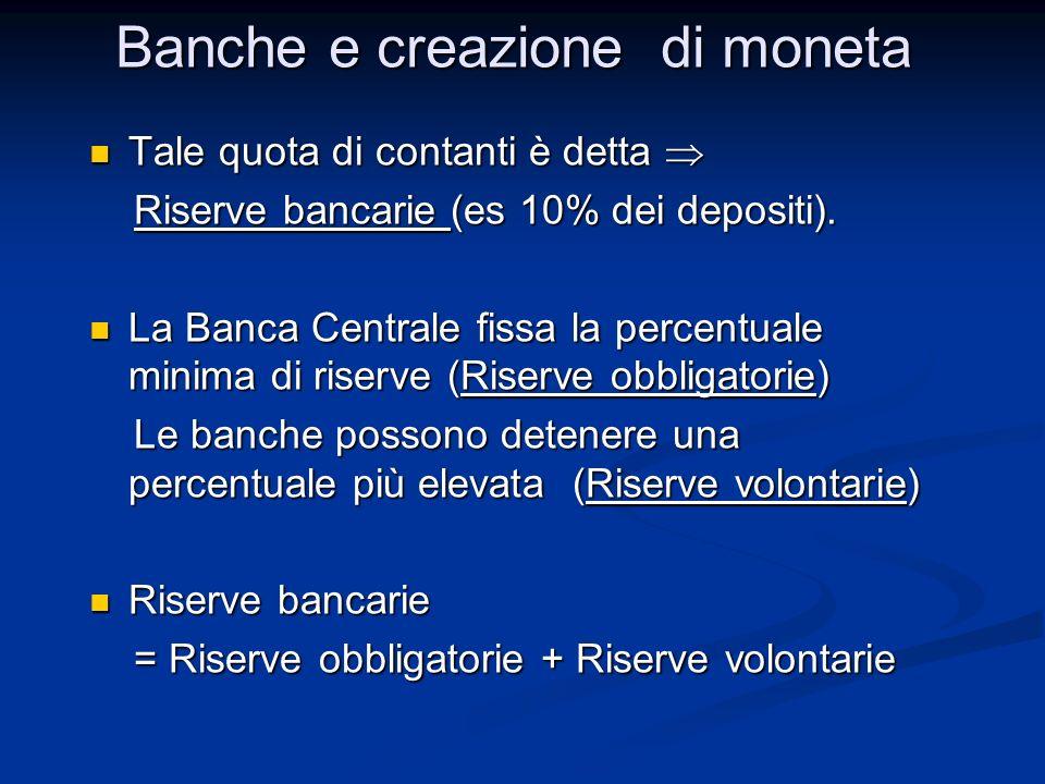 Tale quota di contanti è detta Tale quota di contanti è detta Riserve bancarie (es 10% dei depositi).