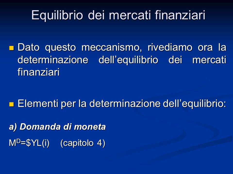 Dato questo meccanismo, rivediamo ora la determinazione dellequilibrio dei mercati finanziari Dato questo meccanismo, rivediamo ora la determinazione dellequilibrio dei mercati finanziari Elementi per la determinazione dellequilibrio: Elementi per la determinazione dellequilibrio: a) Domanda di moneta M D =$YL(i) (capitolo 4) Equilibrio dei mercati finanziari