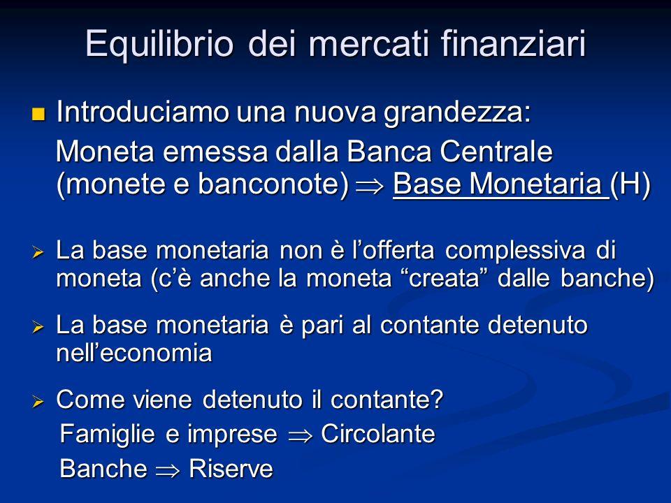 Introduciamo una nuova grandezza: Introduciamo una nuova grandezza: Moneta emessa dalla Banca Centrale (monete e banconote) Base Monetaria (H) Moneta emessa dalla Banca Centrale (monete e banconote) Base Monetaria (H) La base monetaria non è lofferta complessiva di moneta (cè anche la moneta creata dalle banche) La base monetaria non è lofferta complessiva di moneta (cè anche la moneta creata dalle banche) La base monetaria è pari al contante detenuto nelleconomia La base monetaria è pari al contante detenuto nelleconomia Come viene detenuto il contante.