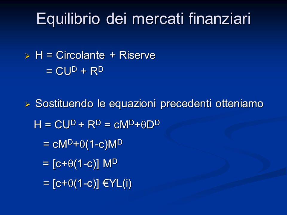 H = Circolante + Riserve H = Circolante + Riserve = CU D + R D = CU D + R D Sostituendo le equazioni precedenti otteniamo Sostituendo le equazioni precedenti otteniamo H = CU D + R D = cM D + D D H = CU D + R D = cM D + D D = cM D + (1-c)M D = cM D + (1-c)M D = [c+ (1-c)] M D = [c+ (1-c)] M D = [c+ (1-c)] YL(i) = [c+ (1-c)] YL(i)