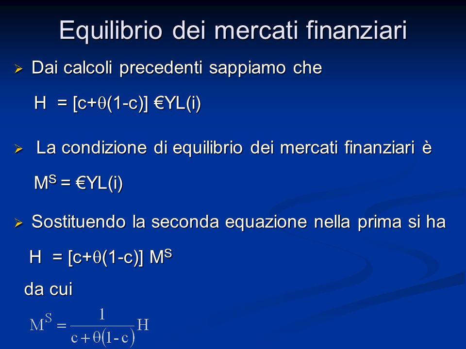 Equilibrio dei mercati finanziari Dai calcoli precedenti sappiamo che Dai calcoli precedenti sappiamo che H = [c+ (1-c)] YL(i) H = [c+ (1-c)] YL(i) La
