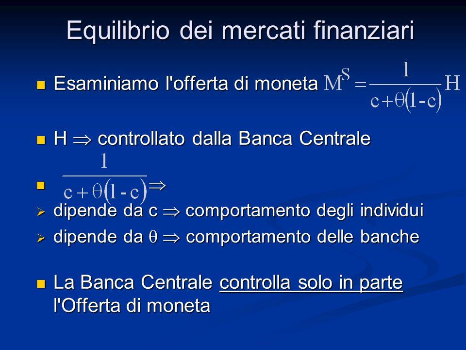 Esaminiamo l'offerta di moneta Esaminiamo l'offerta di moneta H controllato dalla Banca Centrale H controllato dalla Banca Centrale dipende da c compo