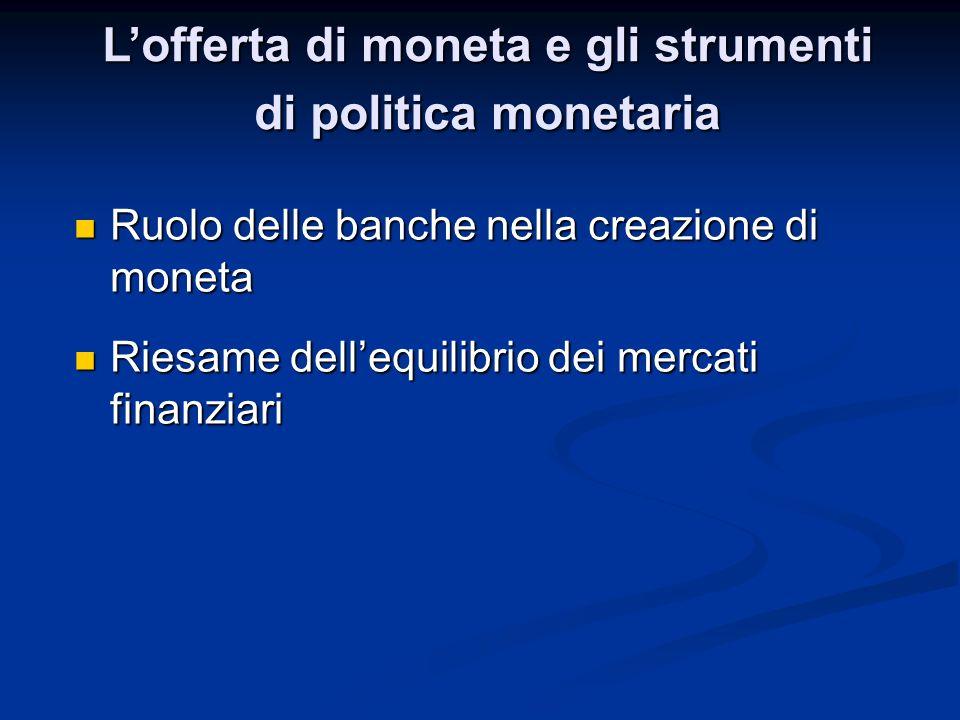 Ruolo delle banche nella creazione di moneta Ruolo delle banche nella creazione di moneta Riesame dellequilibrio dei mercati finanziari Riesame dellequilibrio dei mercati finanziari Lofferta di moneta e gli strumenti di politica monetaria