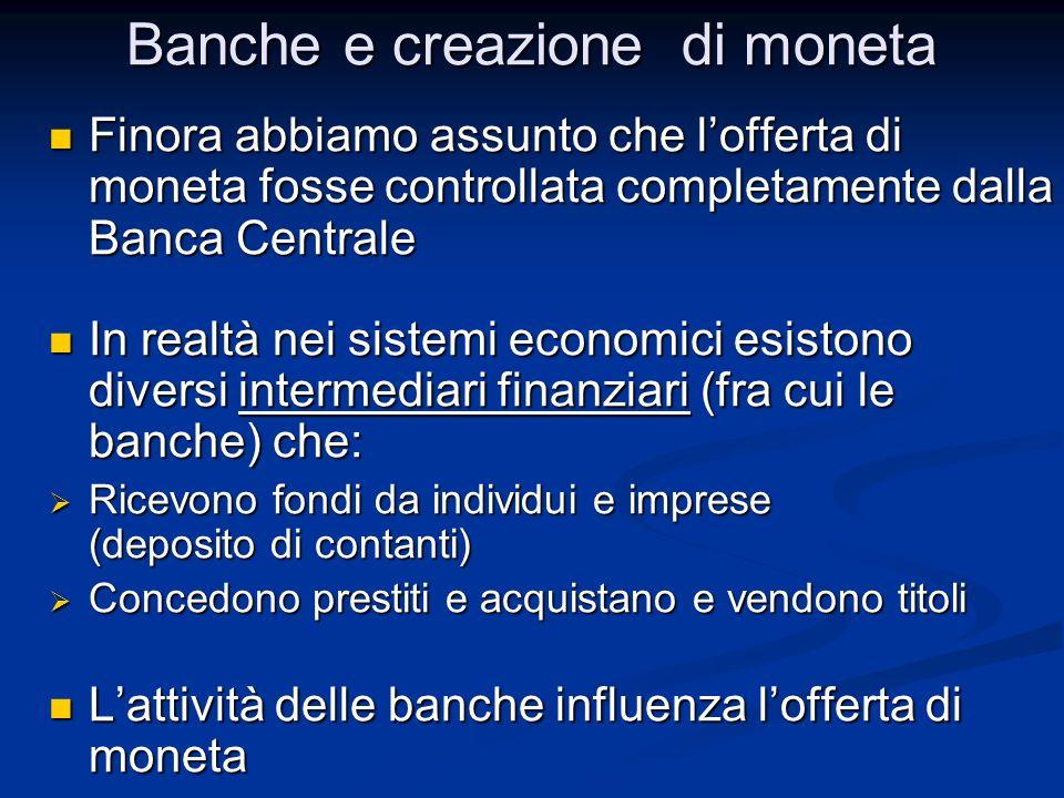 Banche e creazione di moneta Finora abbiamo assunto che lofferta di moneta fosse controllata completamente dalla Banca Centrale Finora abbiamo assunto
