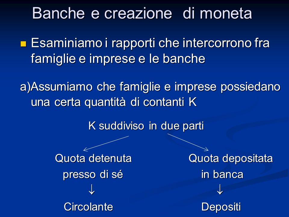 Esaminiamo i rapporti che intercorrono fra famiglie e imprese e le banche Esaminiamo i rapporti che intercorrono fra famiglie e imprese e le banche a)