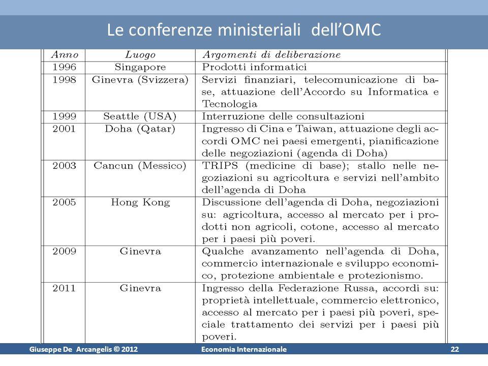 Giuseppe De Arcangelis © 2012Economia Internazionale22 Le conferenze ministeriali dellOMC