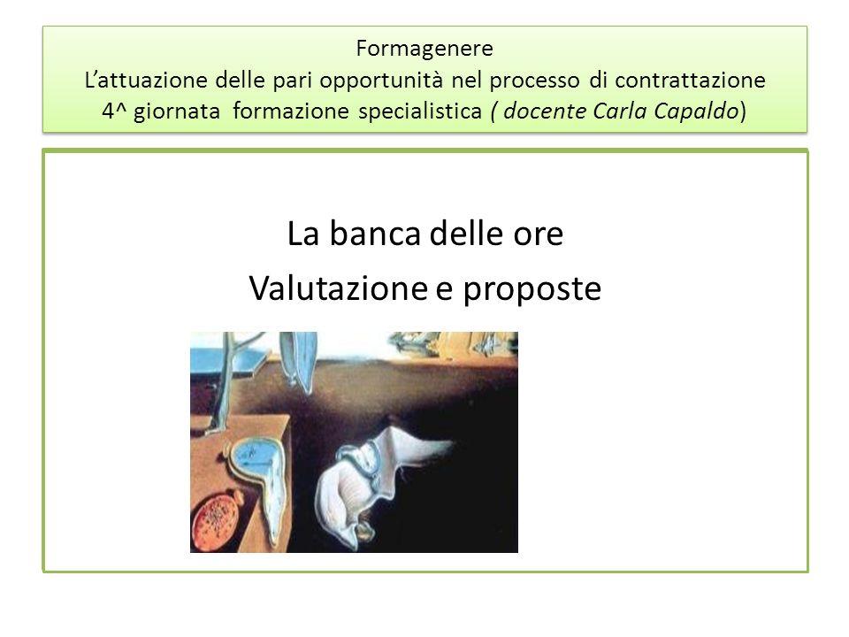 Formagenere Lattuazione delle pari opportunità nel processo di contrattazione 4^ giornata formazione specialistica ( docente Carla Capaldo) La banca d