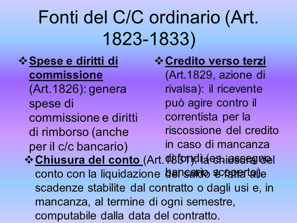 Fonti del C/C ordinario (Art.