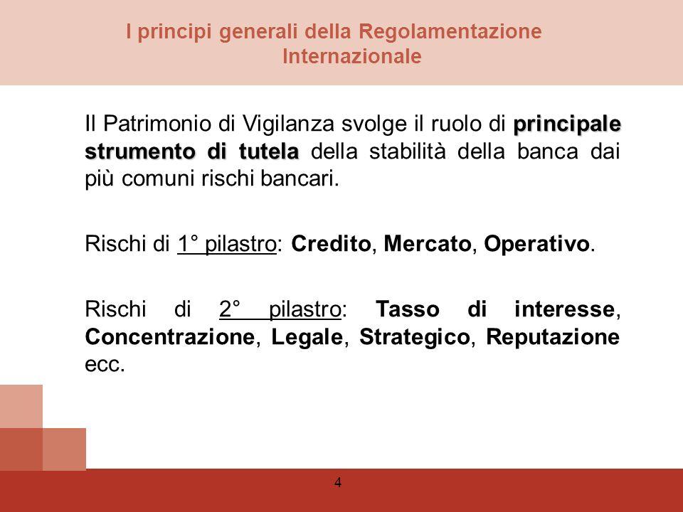 5 In genere il mondo della regolamentazione bancaria (Basilea) viene descritto come tre pilastri che garantiscono la stabilità del sistema (il tempio della vigilanza): I principi generali della Regolamentazione Internazionale