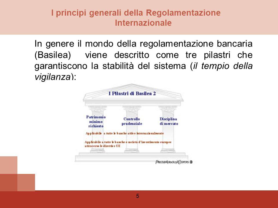6 Dopo la crisi forse una rappresentazione più adeguata del tempio della vigilanza è la seguente: I principi generali della Regolamentazione Internazionale