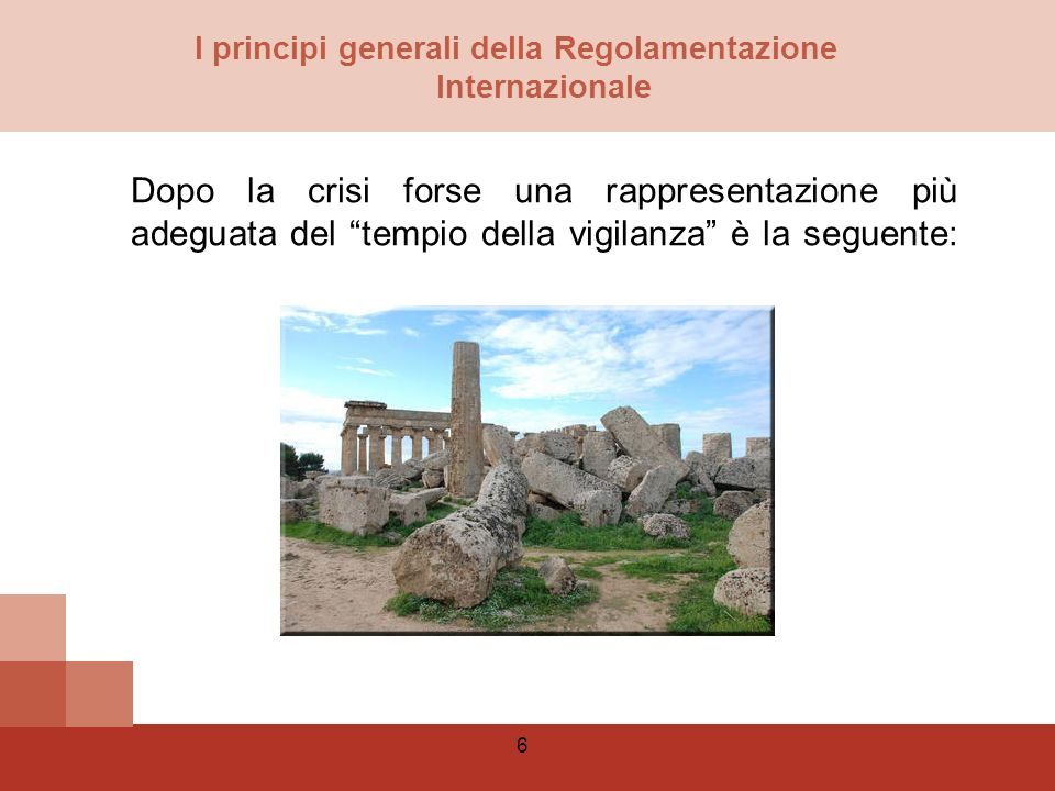 57 CALIBRAZIONE DEL MODELLO SUL CAPITALE (BASILEA III)