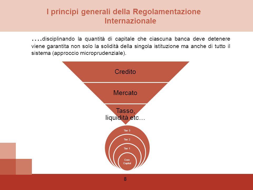 59 SIFI - Su raccomandazione del G20, il Financial Stability Board (FSB) lavora alla definizione dei criteri per individuare le Sistemically Important Financial Institution (SIFI), ovvero quelle banche il cui fallimento potrebbe avere effetti destabilizzanti sullintero sistema economico - Lobiettivo è stabilire dei requisiti patrimoniali minimi aggiuntivi per le SIFI e fare in modo che le singole autorità nazionali implementino dei resolution framework, strumenti normativi che permettano di gestire in modo rapido e ordinato leventuale default di una SIFI - Il Comitato di Basilea opera a fianco dellFSB per la determinazione degli indicatori quantitativi che permettono di identificare le Global SIFI, le banche a rilevanza sistemica a raggio globale - Il 19 luglio 2011 il Comitato di Basilea ha pubblicato un documento consultivo nel quale afferma che le Global SIFI sono 28 rispetto al campione di 73 esaminato - Si è avvalsa di cinque indicatori (attività globale, dimensione, interconnessione, sostituibilità e complessità) che permettono di classificare le Global SIFI in 4 categorie ognuna corrispondente al requisito patrimoniale minimo aggiuntivo: 1%, 2,5%, 2%, 2,5%.