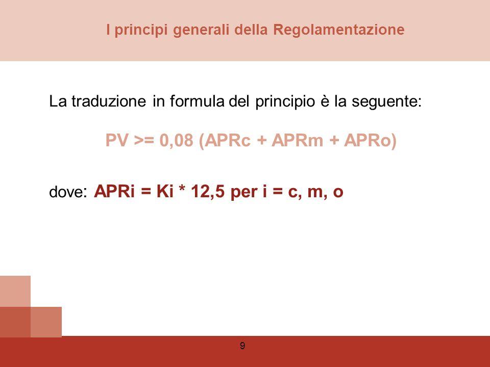 30 IL COMITATO DI BASILEA SULLA VIGILANZA BANCARIA (BCBS) - Il BCBS emette esclusivamente raccomandazioni sulle normative bancarie.