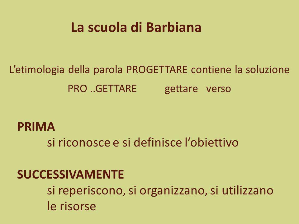 La scuola di Barbiana Letimologia della parola PROGETTARE contiene la soluzione PRO..GETTARE gettare verso PRIMA si riconosce e si definisce lobiettiv