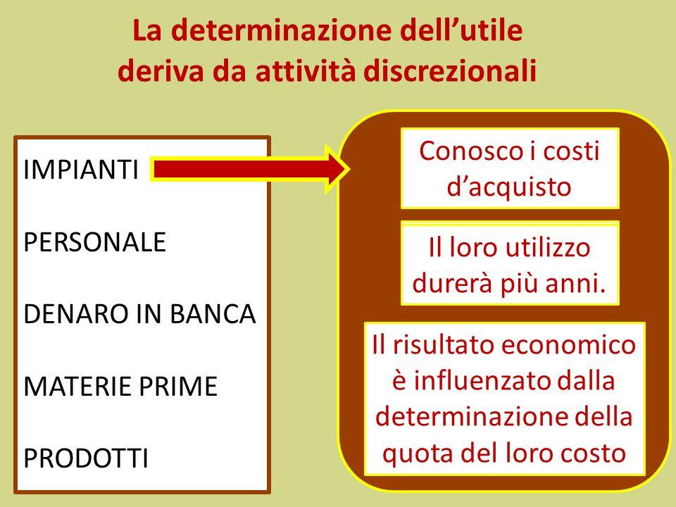 La determinazione dellutile deriva da attività discrezionali IMPIANTI PERSONALE DENARO IN BANCA MATERIE PRIME PRODOTTI Conosco i costi dacquisto Il lo