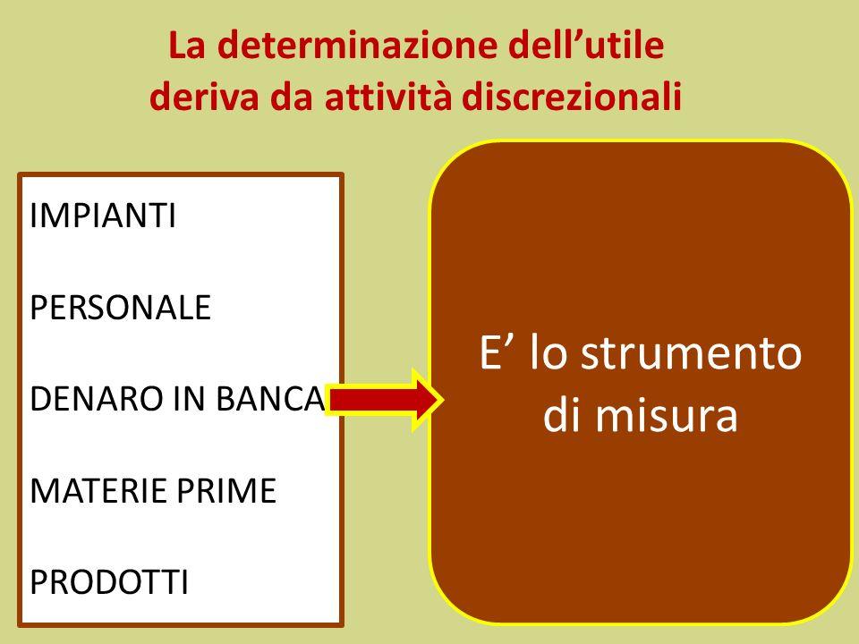 La determinazione dellutile deriva da attività discrezionali IMPIANTI PERSONALE DENARO IN BANCA MATERIE PRIME PRODOTTI E lo strumento di misura