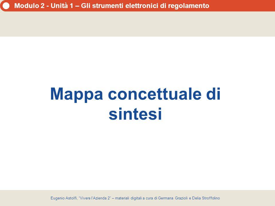 Modulo 2 - Unità 1 – Gli strumenti elettronici di regolamento Eugenio Astolfi, Vivere lAzienda 2 – materiali digitali a cura di Germana Grazioli e Del