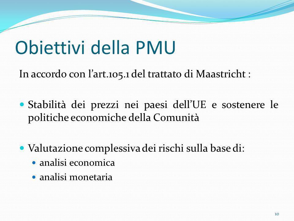 Obiettivi della PMU In accordo con lart.105.1 del trattato di Maastricht : Stabilità dei prezzi nei paesi dellUE e sostenere le politiche economiche d