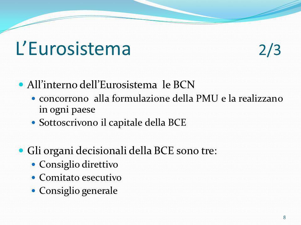 LEurosistema 2/3 Allinterno dellEurosistema le BCN concorrono alla formulazione della PMU e la realizzano in ogni paese Sottoscrivono il capitale dell