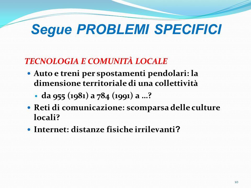 Segue PROBLEMI SPECIFICI TECNOLOGIA E COMUNITÀ LOCALE Auto e treni per spostamenti pendolari: la dimensione territoriale di una collettività da 955 (1981) a 784 (1991) a ….