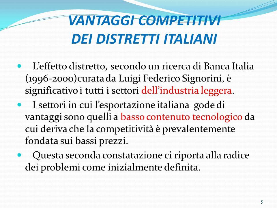 VANTAGGI COMPETITIVI DEI DISTRETTI ITALIANI Leffetto distretto, secondo un ricerca di Banca Italia (1996-2000)curata da Luigi Federico Signorini, è significativo i tutti i settori dellindustria leggera.