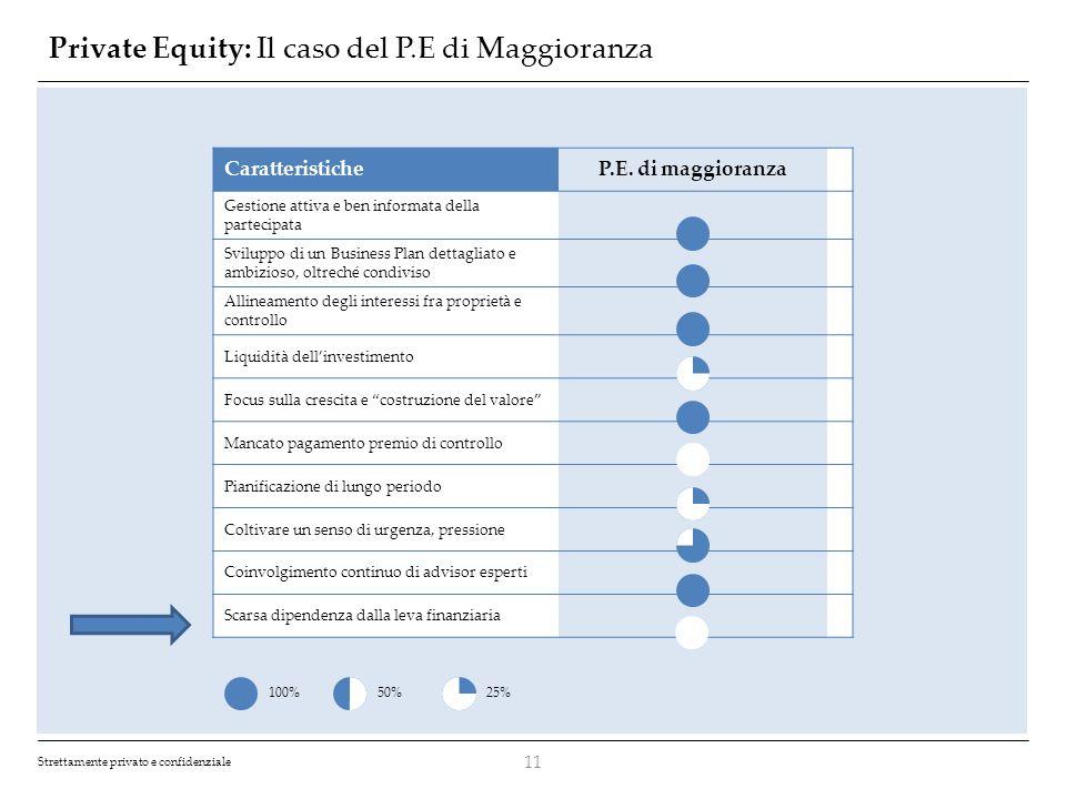 Strettamente privato e confidenziale Private Equity: Il caso del P.E di Maggioranza 11 CaratteristicheP.E. di maggioranza Gestione attiva e ben inform