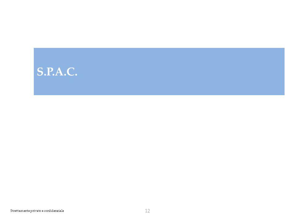 Strettamente privato e confidenziale S.P.A.C. 12