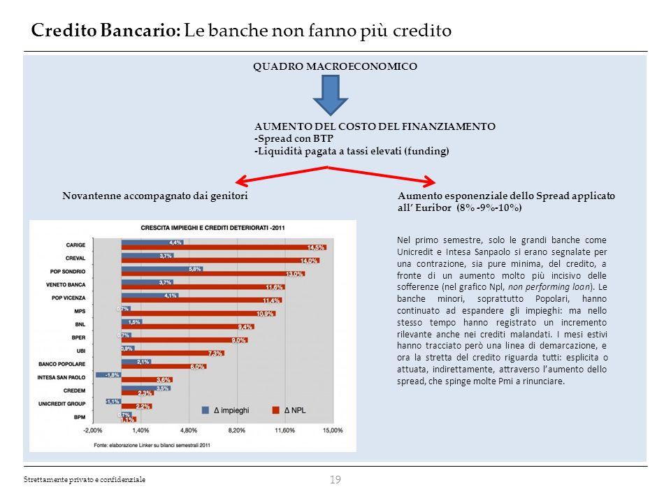 Strettamente privato e confidenziale Credito Bancario: Le banche non fanno più credito 19 QUADRO MACROECONOMICO AUMENTO DEL COSTO DEL FINANZIAMENTO -Spread con BTP -Liquidità pagata a tassi elevati (funding) Novantenne accompagnato dai genitoriAumento esponenziale dello Spread applicato all Euribor (8% -9%-10%) Nel primo semestre, solo le grandi banche come Unicredit e Intesa Sanpaolo si erano segnalate per una contrazione, sia pure minima, del credito, a fronte di un aumento molto più incisivo delle sofferenze (nel grafico Npl, non performing loan).