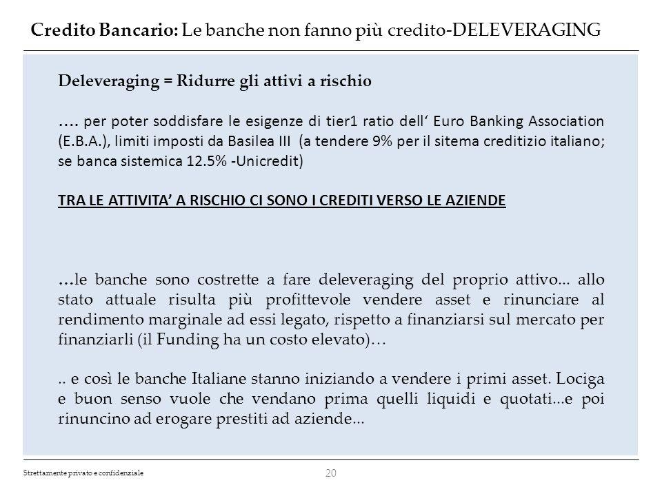 Strettamente privato e confidenziale Credito Bancario: Le banche non fanno più credito-DELEVERAGING 20 Deleveraging = Ridurre gli attivi a rischio ….