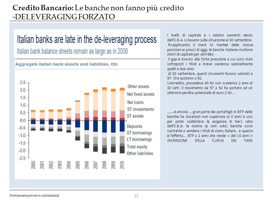 Strettamente privato e confidenziale Credito Bancario: Le banche non fanno più credito -DELEVERAGING FORZATO 21 I livelli di capitale e i relativi aum