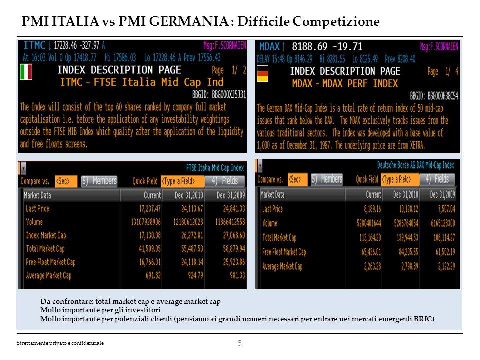 Strettamente privato e confidenziale PMI ITALIA vs PMI GERMANIA : Difficile Competizione 5 Da confrontare: total market cap e average market cap Molto importante per gli investitori Molto importante per potenziali clienti (pensiamo ai grandi numeri necessari per entrare nei mercati emergenti BRIC)