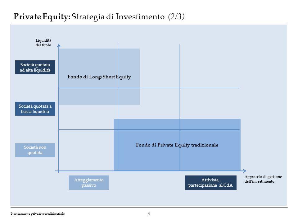 Strettamente privato e confidenziale Private Equity: Strategia di Investimento (2/3) 9 Fondo di Private Equity tradizionale Fondo di Long/Short Equity