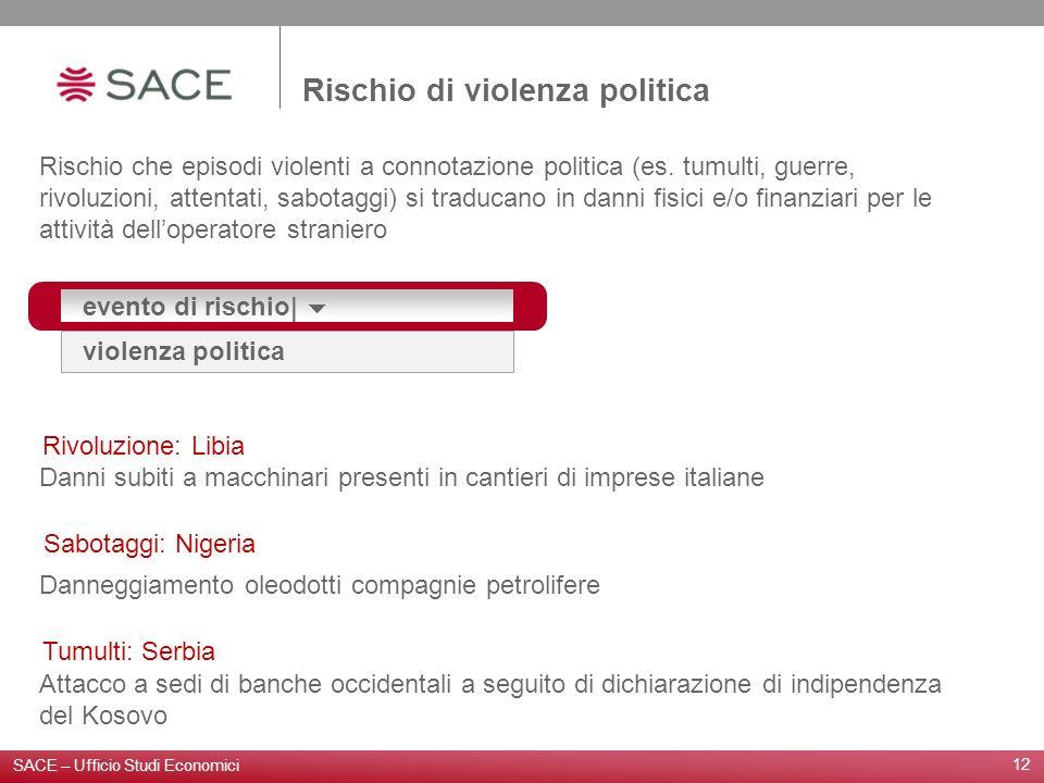 Rischio di violenza politica SACE – Ufficio Studi Economici 12 Rischio che episodi violenti a connotazione politica (es.