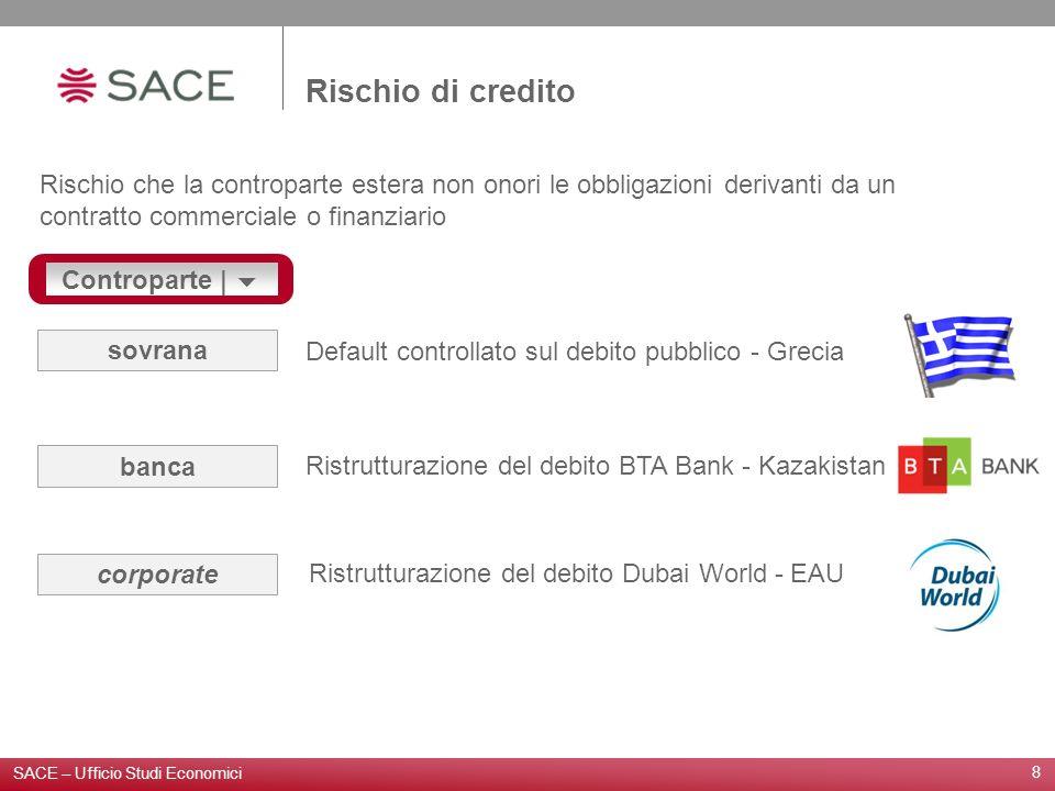 Rischio di credito SACE – Ufficio Studi Economici 8 Ristrutturazione del debito Dubai World - EAU Default controllato sul debito pubblico - Grecia Rischio che la controparte estera non onori le obbligazioni derivanti da un contratto commerciale o finanziario Ristrutturazione del debito BTA Bank - Kazakistan Controparte | sovrana banca corporate