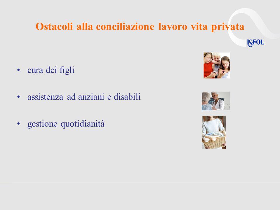 Ostacoli alla conciliazione lavoro vita privata cura dei figli assistenza ad anziani e disabili gestione quotidianità