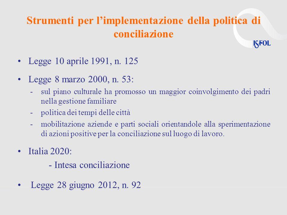 Strumenti per limplementazione della politica di conciliazione Legge 10 aprile 1991, n.