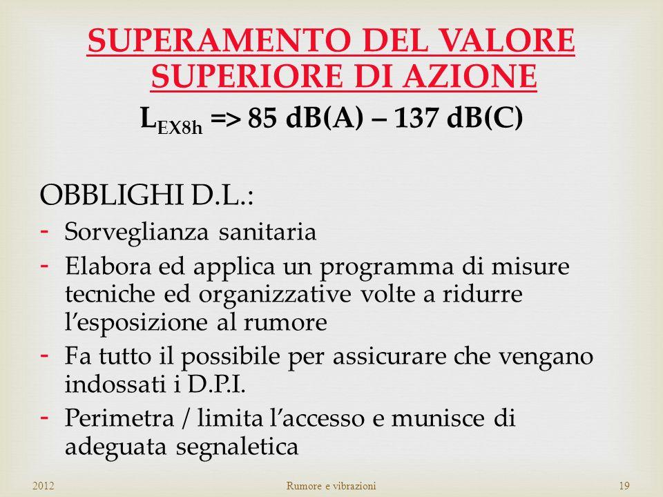 SUPERAMENTO DEL VALORE INFERIORE DI AZIONE L EX8h > 80 dB(A) – 135 dB(C) OBBLIGHI D.L.: - Misura dei livelli di esposizione - Informazione e formazion