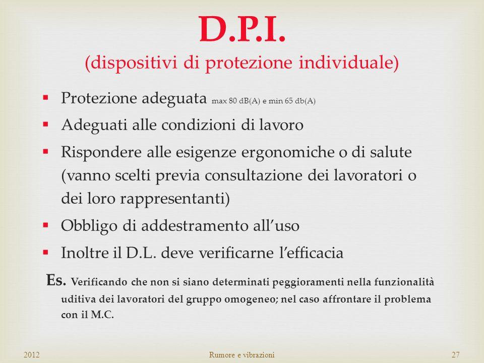 2012Rumore e vibrazioni26 D.P.I. (dispositivi di protezione individuale) -INSERTI (ovatte e filtri da introdurre nel condotto uditivo) -CUFFIE (adatte