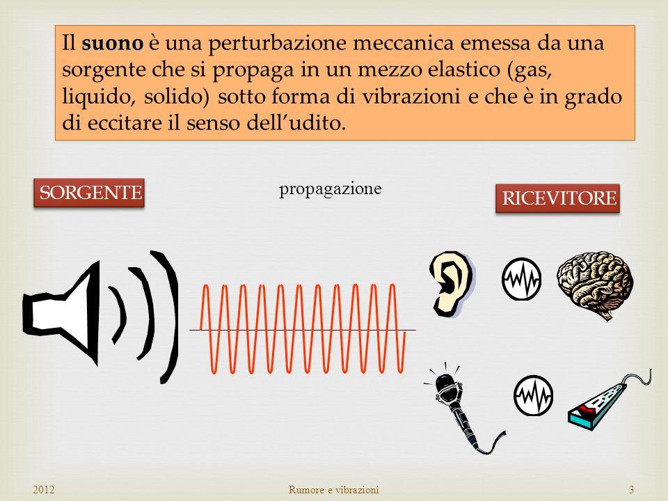 2012Rumore e vibrazioni2