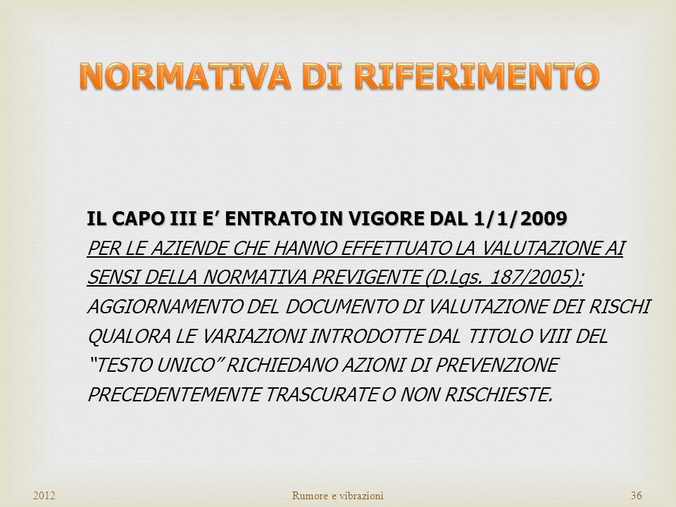 D.LGS. N° 81 DEL 9/4/2008 Titolo VIII (AGENTI FISICI – ) Titolo VIII (AGENTI FISICI – rumore, ultrasuoni, infrasuoni, vibrazioni, CEM, radiazioni otti