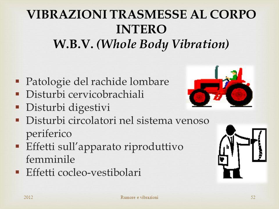 2012Rumore e vibrazioni51
