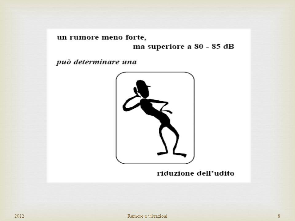 2012Rumore e vibrazioni7
