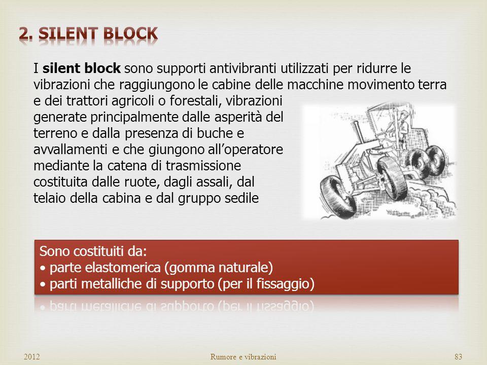 I SEDILI SONO EFFICACI? Spesso i sedili montati sui mezzi non riducono le vibrazioni trasmesse al conducente, anzi, nellintervallo 1 Hz ÷ 20 Hz, ampli