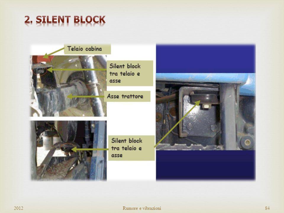 I silent block sono supporti antivibranti utilizzati per ridurre le vibrazioni che raggiungono le cabine delle macchine movimento terra e dei trattori