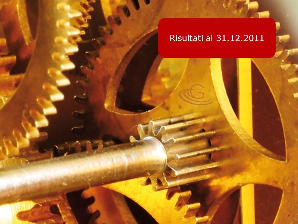 www.gafisud.it © Copyright GA.FI.Sud s.c.p.a - Tutti i diritti riservati Risultati al 31.12.2011 7