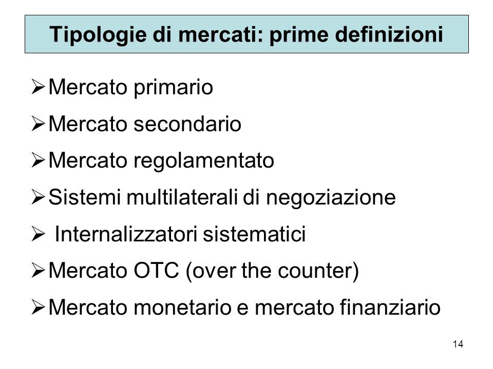 14 Tipologie di mercati: prime definizioni Mercato primario Mercato secondario Mercato regolamentato Sistemi multilaterali di negoziazione Internalizzatori sistematici Mercato OTC (over the counter) Mercato monetario e mercato finanziario