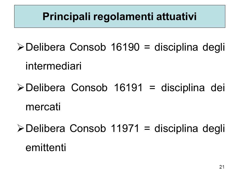 21 Principali regolamenti attuativi Delibera Consob 16190 = disciplina degli intermediari Delibera Consob 16191 = disciplina dei mercati Delibera Consob 11971 = disciplina degli emittenti