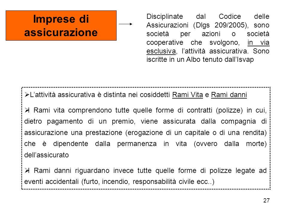 27 Imprese di assicurazione Disciplinate dal Codice delle Assicurazioni (Dlgs 209/2005), sono società per azioni o società cooperative che svolgono, in via esclusiva, lattività assicurativa.